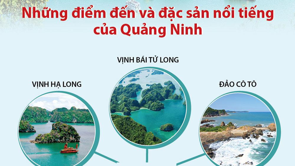 Những điểm đến và đặc sản nổi tiếng của Quảng Ninh